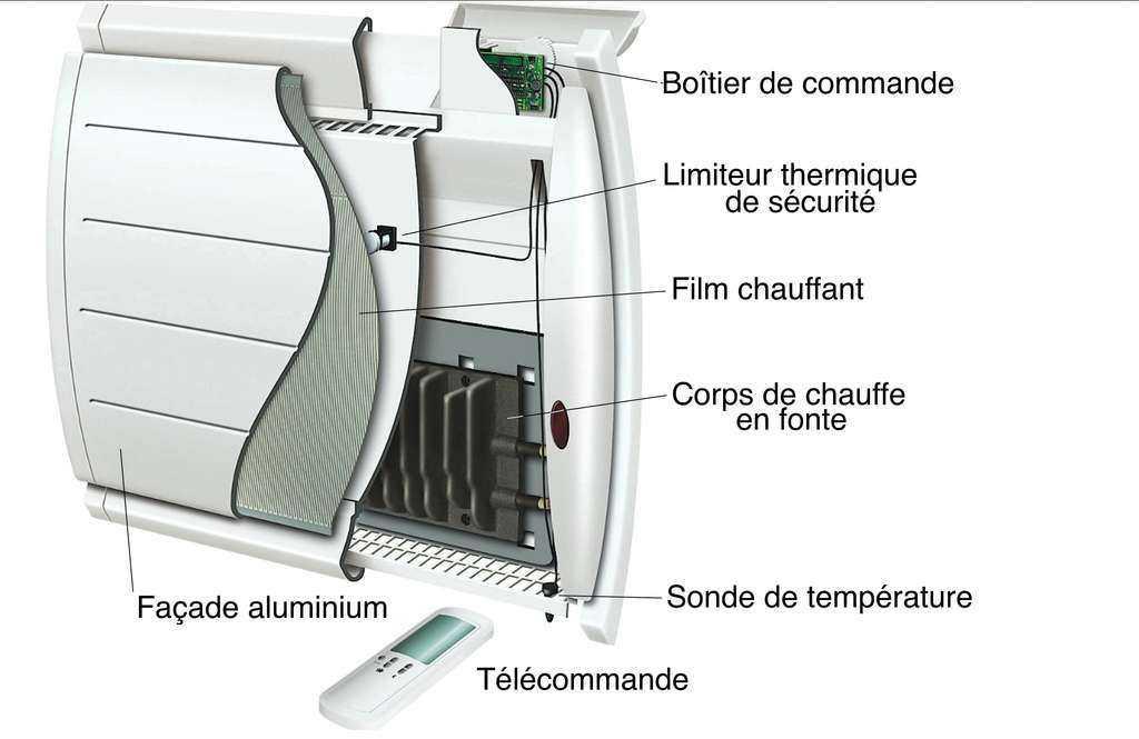dépannage chauffage Levallois Perret 92300